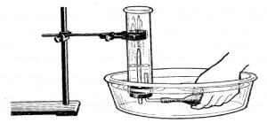 Химические фонтаны