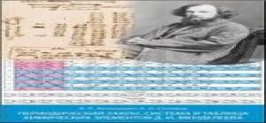 периодический закон химических элементов менделеева