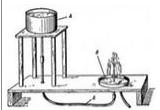 Фонтан на столе