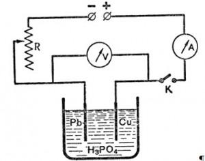 электрополировка