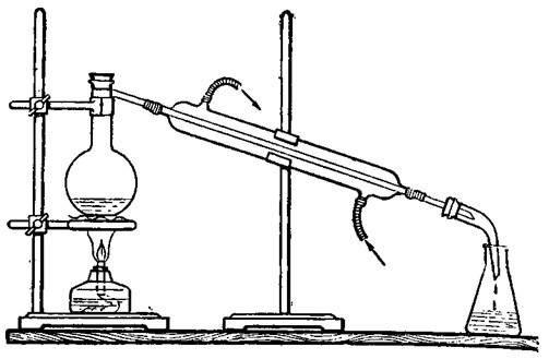 Получение бромистого этила
