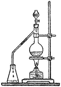 Получение уксусной кислоты из этанола