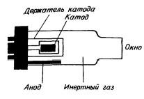 Лампа с катодом для атомно-абсорбционного спектрофотометра
