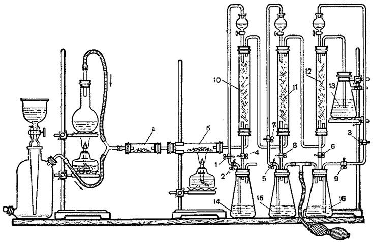 получение азотной кислоты из аммиака