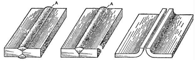 Подготовка и сварка металлических пластин