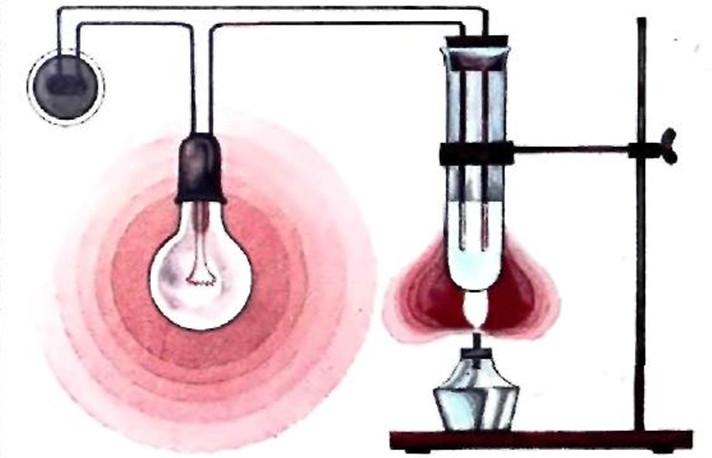 Диссоциация расплава нитрата натрия