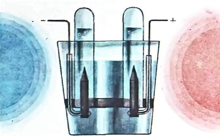 Электролиз раствора карбоната натрия