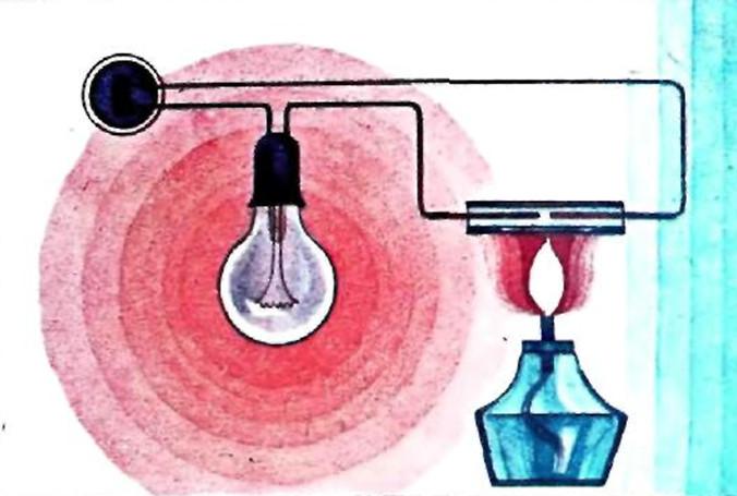 Нагретое стекло — проводник электрического тока