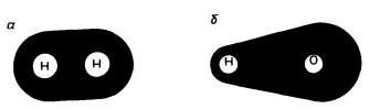 Распределение электронной плотности
