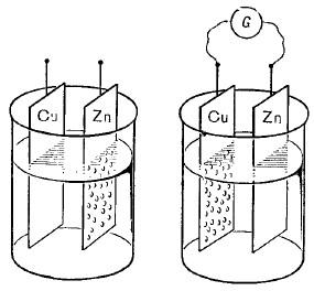 Демонстрации влияния медной пластинки на коррозию  цинковой пластинки