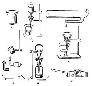 Оборудование лаборатории Й. Я. Берцелиуса