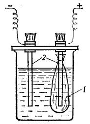 Прибор для демонстрации электролиза растворов солей с использованием диафрагмы