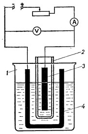 Прибор для восстановления нитробензола до анилина