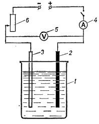 Схема прибора для нанесения гальванических покрытий
