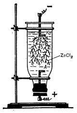 Устройство для демонстрации электролиза раствора соли цинка